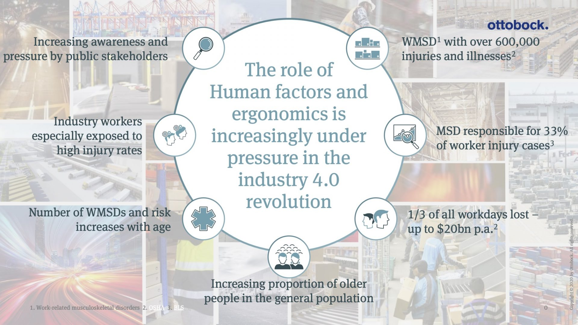 The role of Human factors and ergonomics is increasingly under pressure in the industry 4.0 revolution